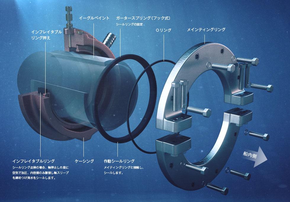 Underwater Air Ring Gun